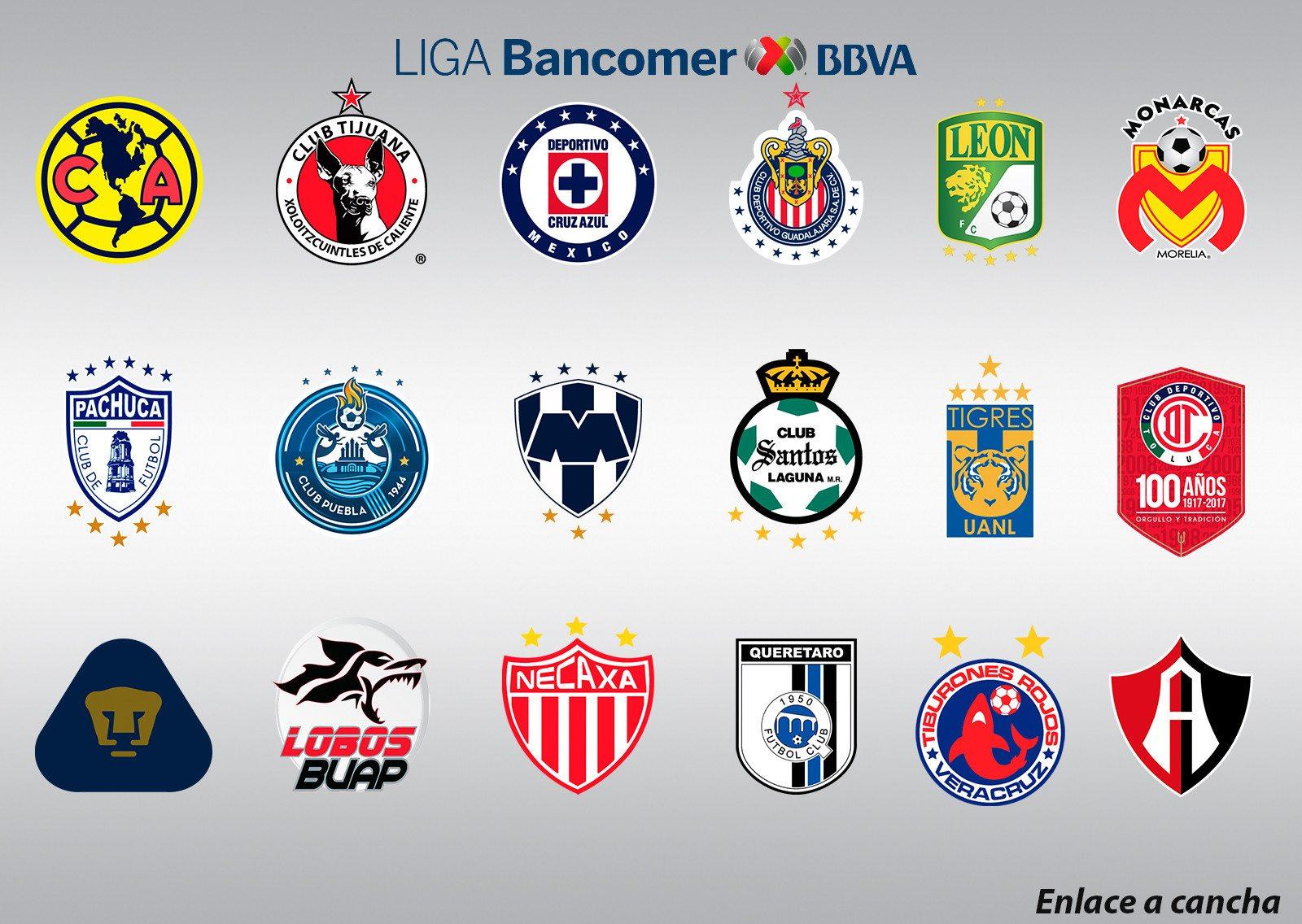 Logos Apertura MX - Enlace a cancha